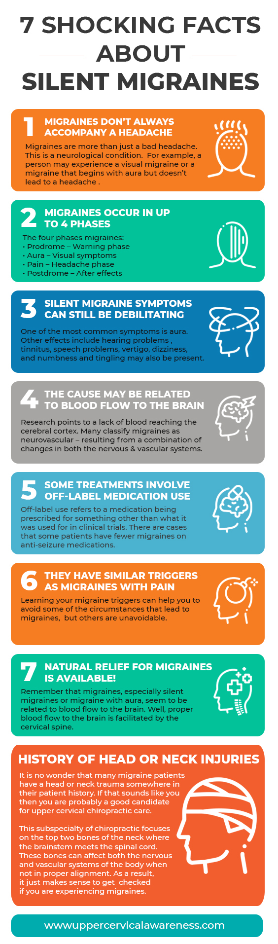 7-shocking-facts-about-silent-migraines